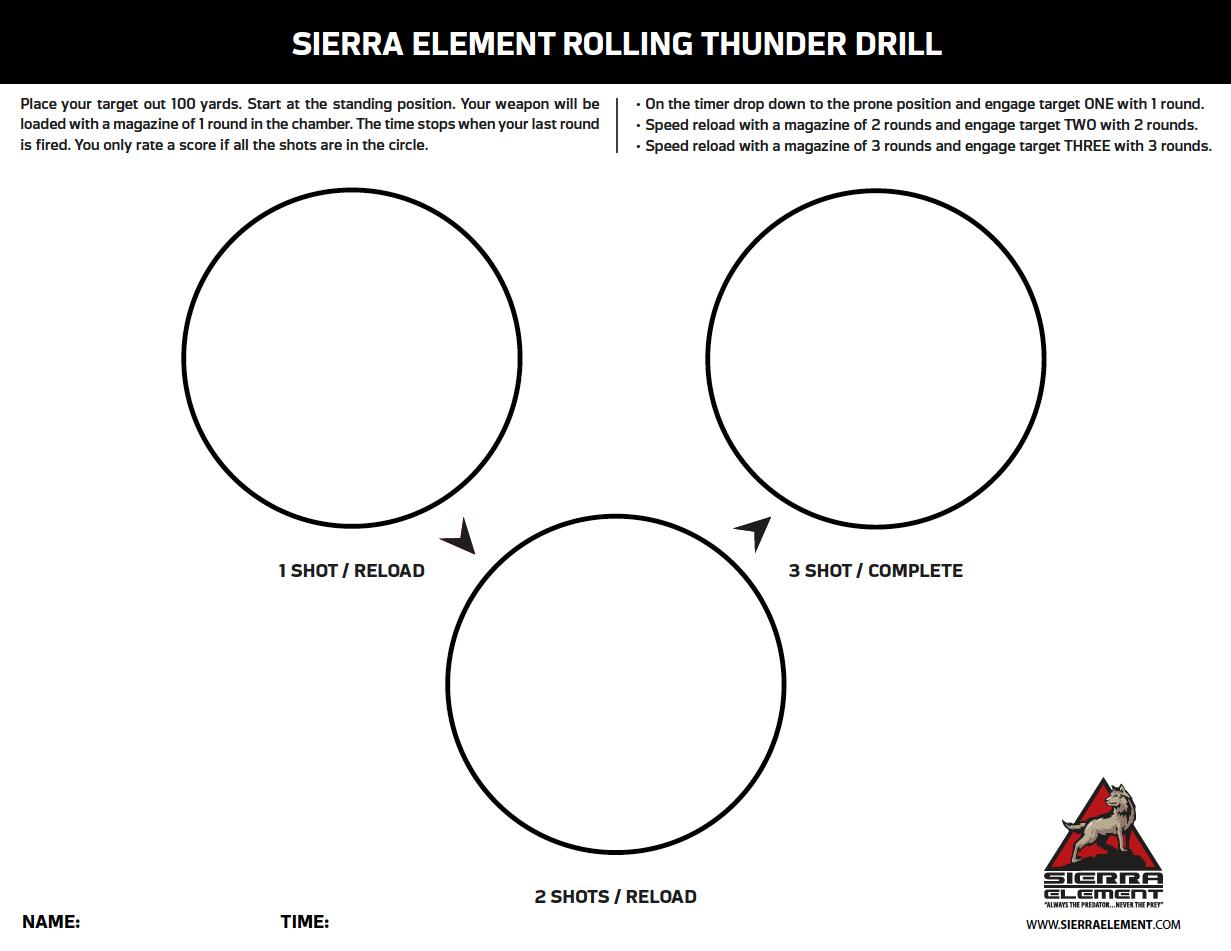 RollingThunder Drill Target